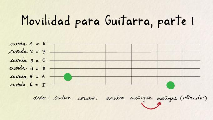 Ejercicio Movilidad para guitarra