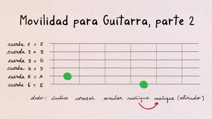 Ejercicio Movilidad para guitarra, parte 2