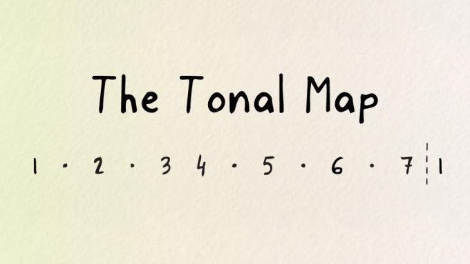 The IFR Tonal Map