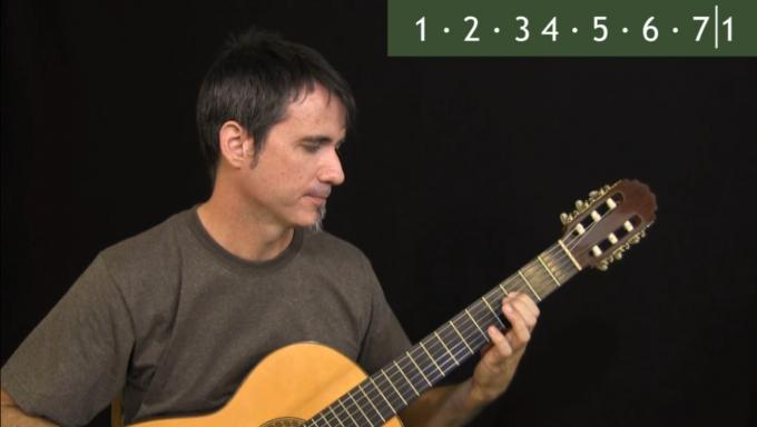 IFR exercise Seven Worlds for guitar