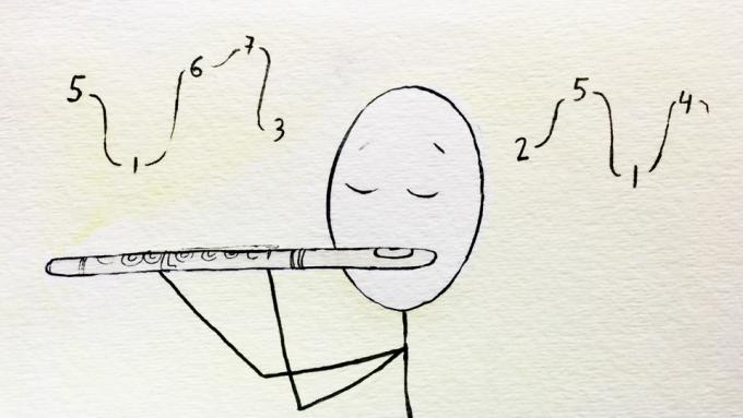 How to visualize musical intervals on the flute